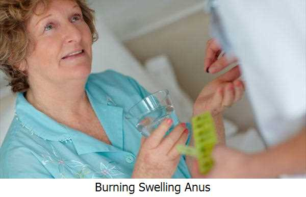 Burning Swelling Anus